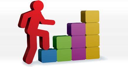 Organisational behaviour thesis topics
