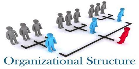 Organizational Behavior Research Paper Starter - eNotescom